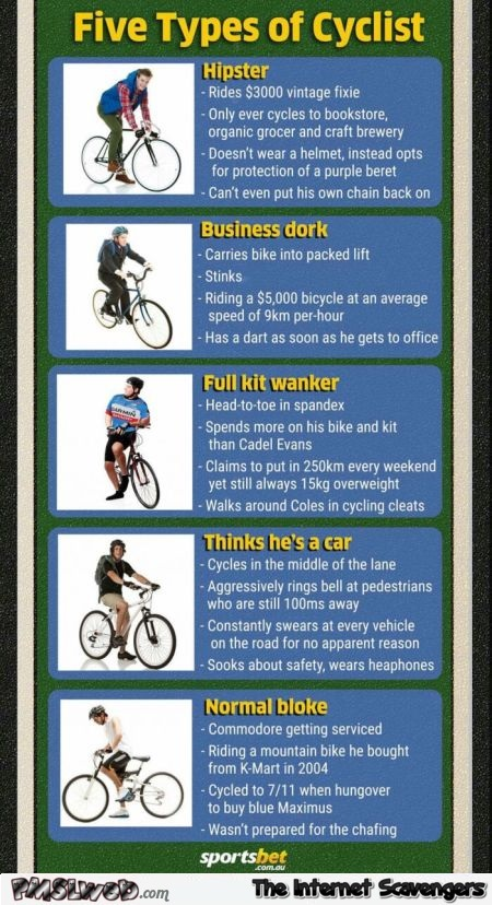 18-the-five-types-of-cyclist-humor